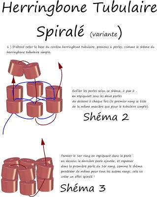 Herringbone Tubulaire Spiralé