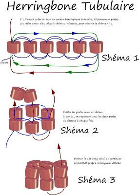 Herringbone Tubulaire