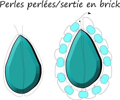 Brick / Orner des perles