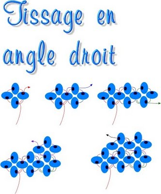 Tissage en angle droit (Right Angle Weave)