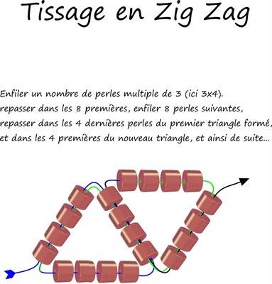 Tissage en Zig Zag
