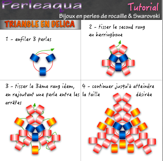 Tutoriel Triangle en peyote
